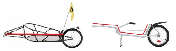 Bob bike trailer vs Maya Cycle trailer | The Difference